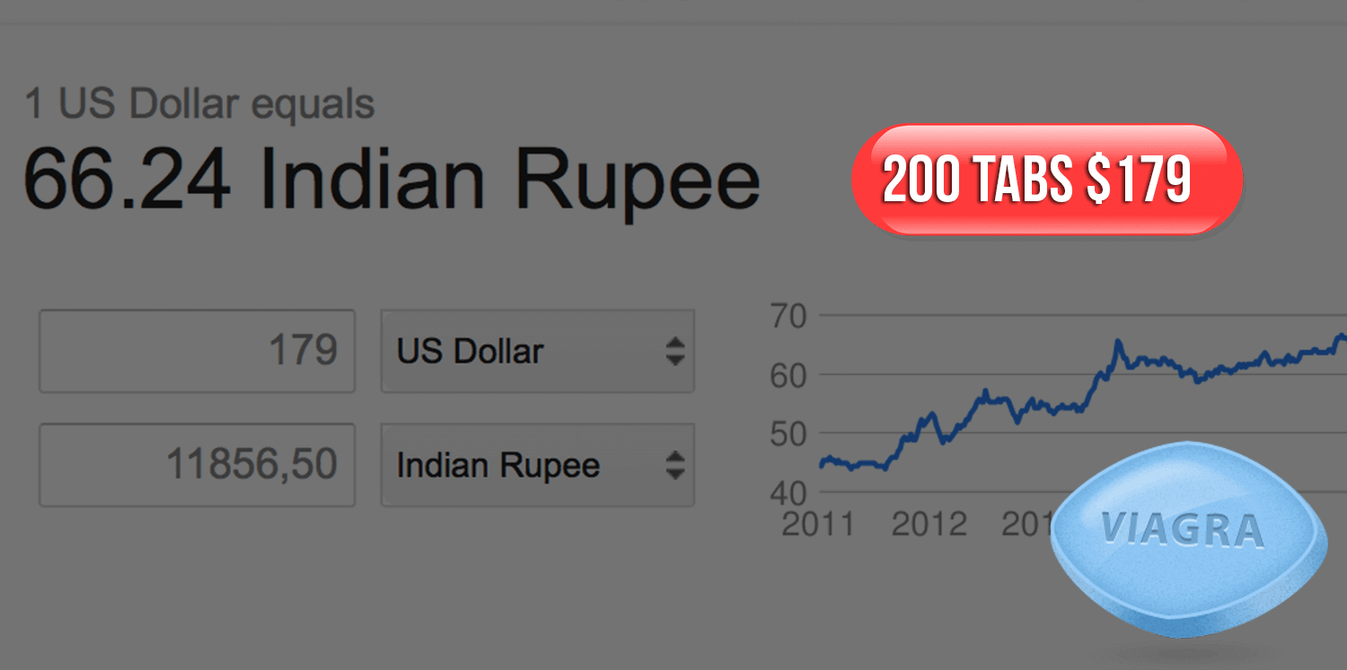 Viagra price in Indian rupees (INR)