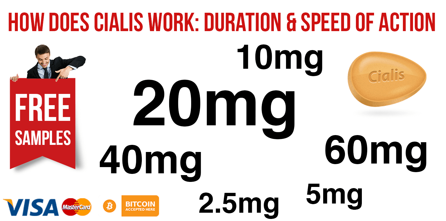 How Does Cialis Work: Duration, Mechanism