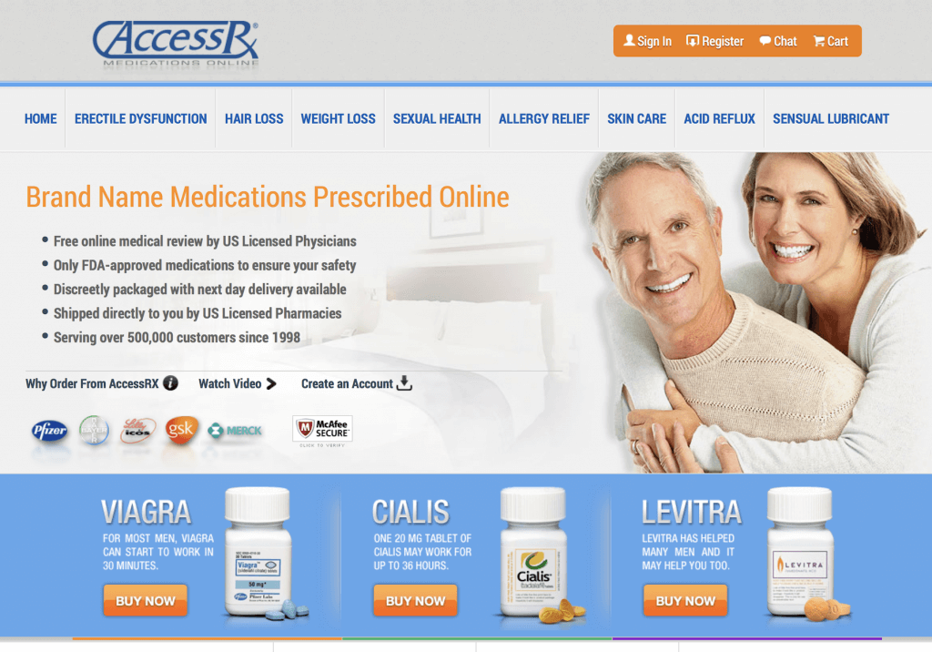 AccessRX.com Pharmacy Review