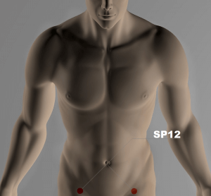 Acupuncture point SP12